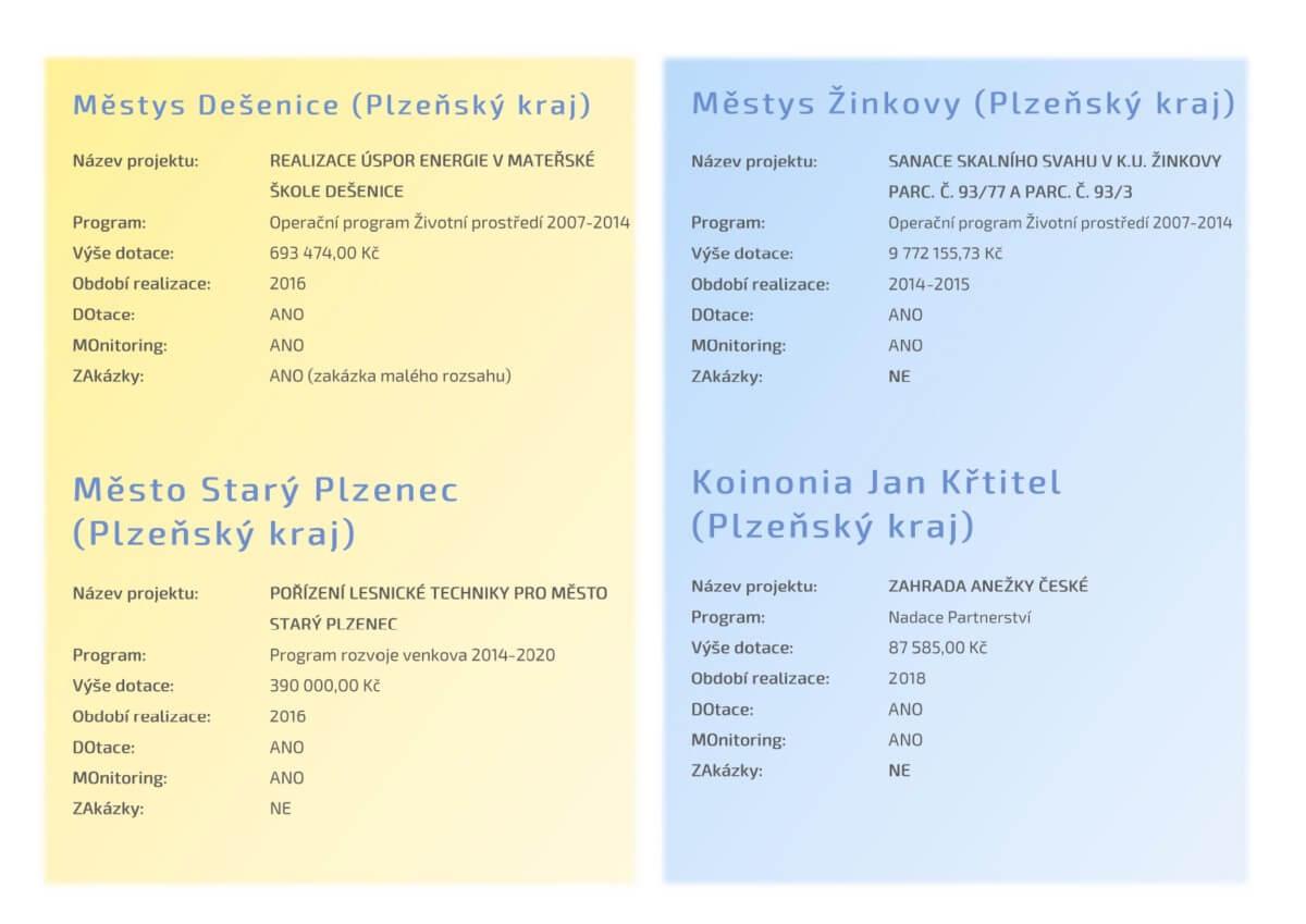 Referenční_projekty_DOMOZA_projekt_page-0006