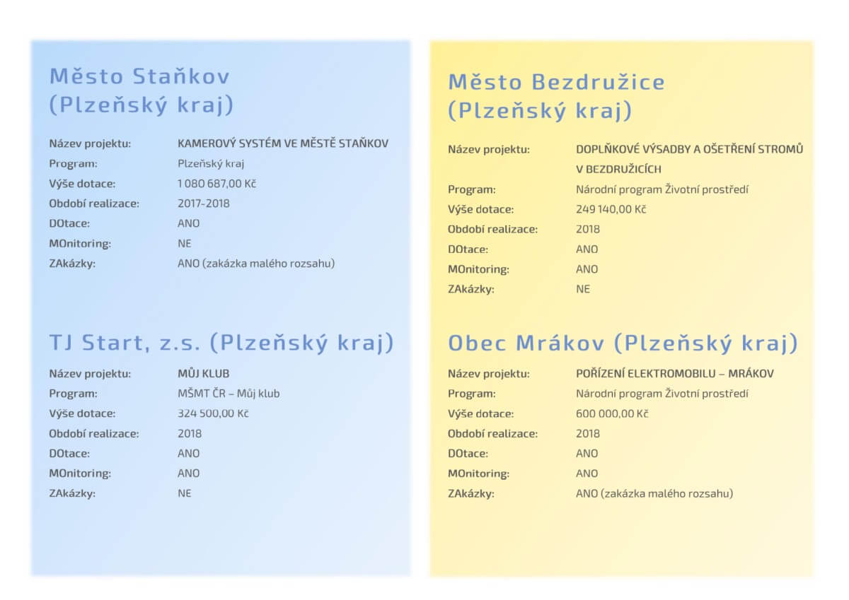 Referenční_projekty_DOMOZA_projekt_page-0009