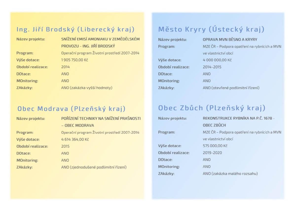Referenční_projekty_DOMOZA_projekt_page-0012
